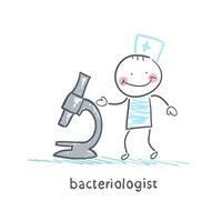 bacteriologist looks microscope