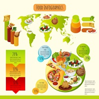 Traditional food infographics set with eco healthy and fast food symbols and world map vector illustration
