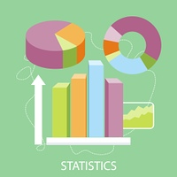 Charts graphs and parameters. Statistic business concept of analytics. Concept in flat design style. Can be used for web banners, marketing and promotional materials, presentation templates