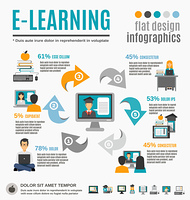 E-learning infographics set with science and graduation symbols vector illustration. E-learning Infographics Set
