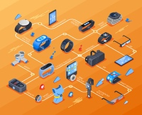 Wearable Technology Isometric Flowchart. Wearable technology isometric flowchart with fitness trackers, health devices, augmented reality glasses on orange background vector illustration