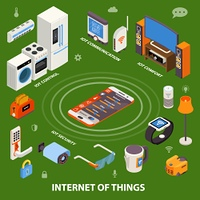 Internet Of Things Isometric Composition Poster . Internet of things iot isometric composition poster with smartphone controlling kitchen appliances security and comfort vector illustration