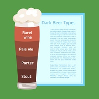 Dark Beer Types Poster Depicting Pilsner Glass. Dark beer types poster with green background. Vector illustration of foamy pilsner glass with layers of various ale and lager styles
