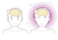 脳・瞑想・セルフマインド