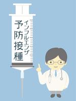 インフルエンザ予防注射のポスター
