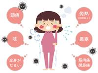 インフルエンザの症状説明のためのイラスト