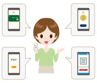 スマートフォンでできる支払い方法を紹介する女性。