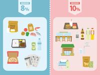 軽減税率と標準税率 対象品目