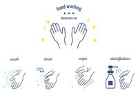 手洗い アイコン セット