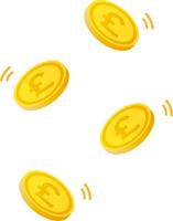 ポンドのコイン