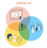 集団感染が起こる3条件 三つの「密」