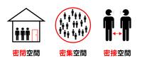 コロナウイルス感染拡大防止の避けるべき3密、密閉空間、密集空間、密接空間のイメージ図