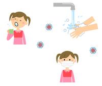 感染症予防 コロナ対策