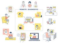 オンライン診療イメージ セット