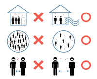 コロナウイルス感染拡大防止の避けるべき3密