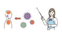 ウイルスについて説明する医者