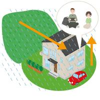 より安全な部屋での自宅避難を勧めるイラスト