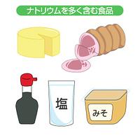 ナトリウムを多く含む食品
