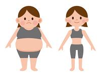 ダイエット前後の女性
