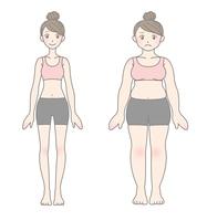 太った女性と痩せた女性