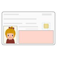 身分証明書 カード 外国人の女の子