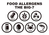 食物アレルギー誘発物質 特定原材料7品目
