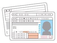 運転免許証の表裏