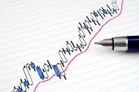 A Japanese candlestick stock chart.