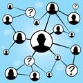 タイトル:A flow chart diagram of different men and women connecting together via social media or social networking.  Great for word of mouth referral marketing or online dating concepts.