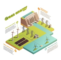 Green energy production isometric infographic composition with hydroelectric plant solar panels high voltage power line vector illustration